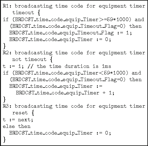 """Fig. 4. Snippets of the rules in the main machine named """"broadcasting time code for equipment timer"""""""