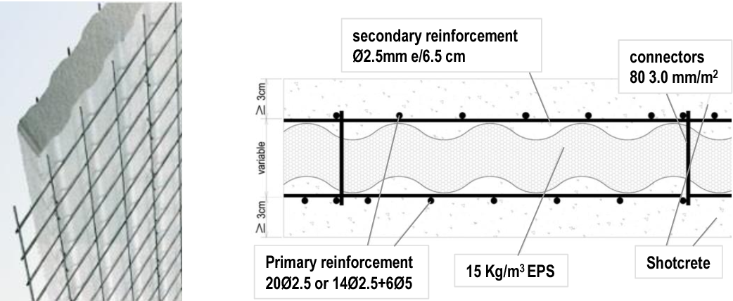 Figure 8 from Building's eco-efficiency improvements based