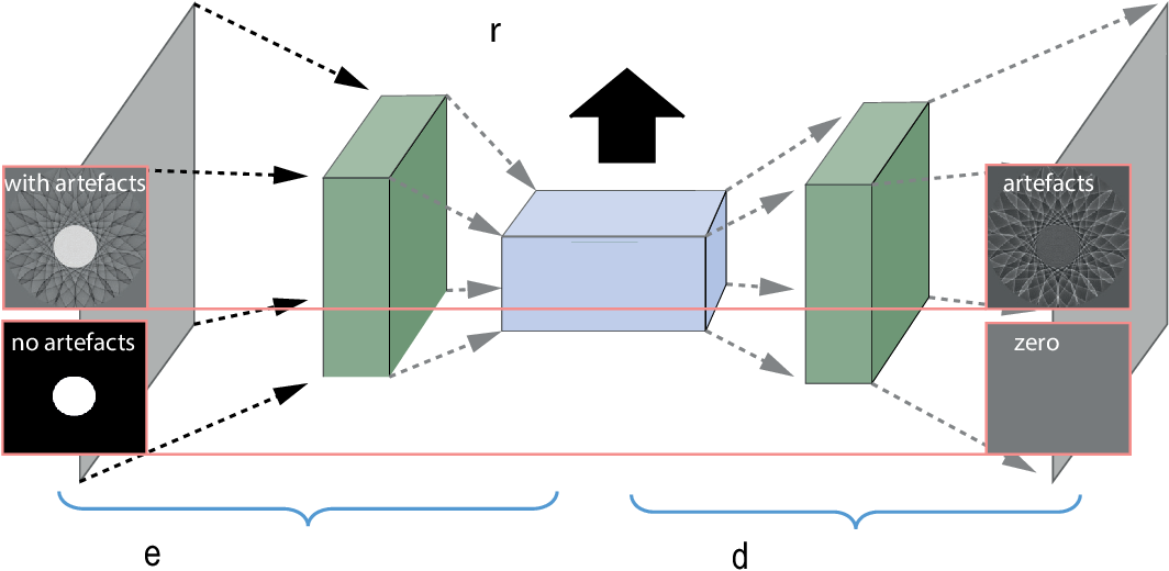 Figure 1 for NETT: Solving Inverse Problems with Deep Neural Networks