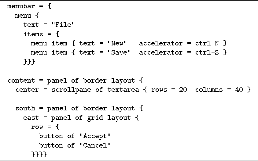 Metaborg In Action Examples Of Domain Specific Language Embedding