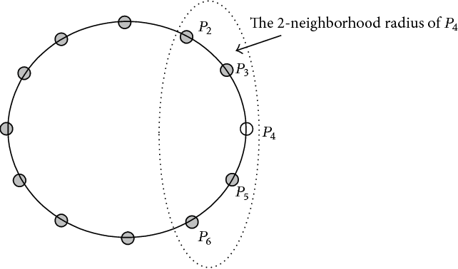 PDF] Improved Barebones Particle Swarm Optimization with