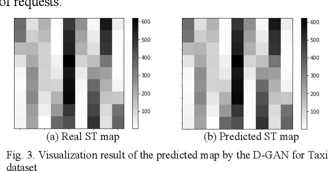Figure 3 for D-GAN: Deep Generative Adversarial Nets for Spatio-Temporal Prediction