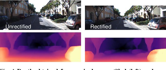 Figure 1 for UnRectDepthNet: Self-Supervised Monocular Depth Estimation using a Generic Framework for Handling Common Camera Distortion Models