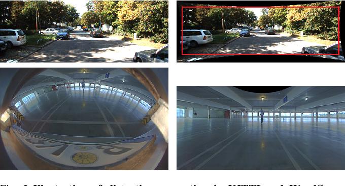 Figure 2 for UnRectDepthNet: Self-Supervised Monocular Depth Estimation using a Generic Framework for Handling Common Camera Distortion Models