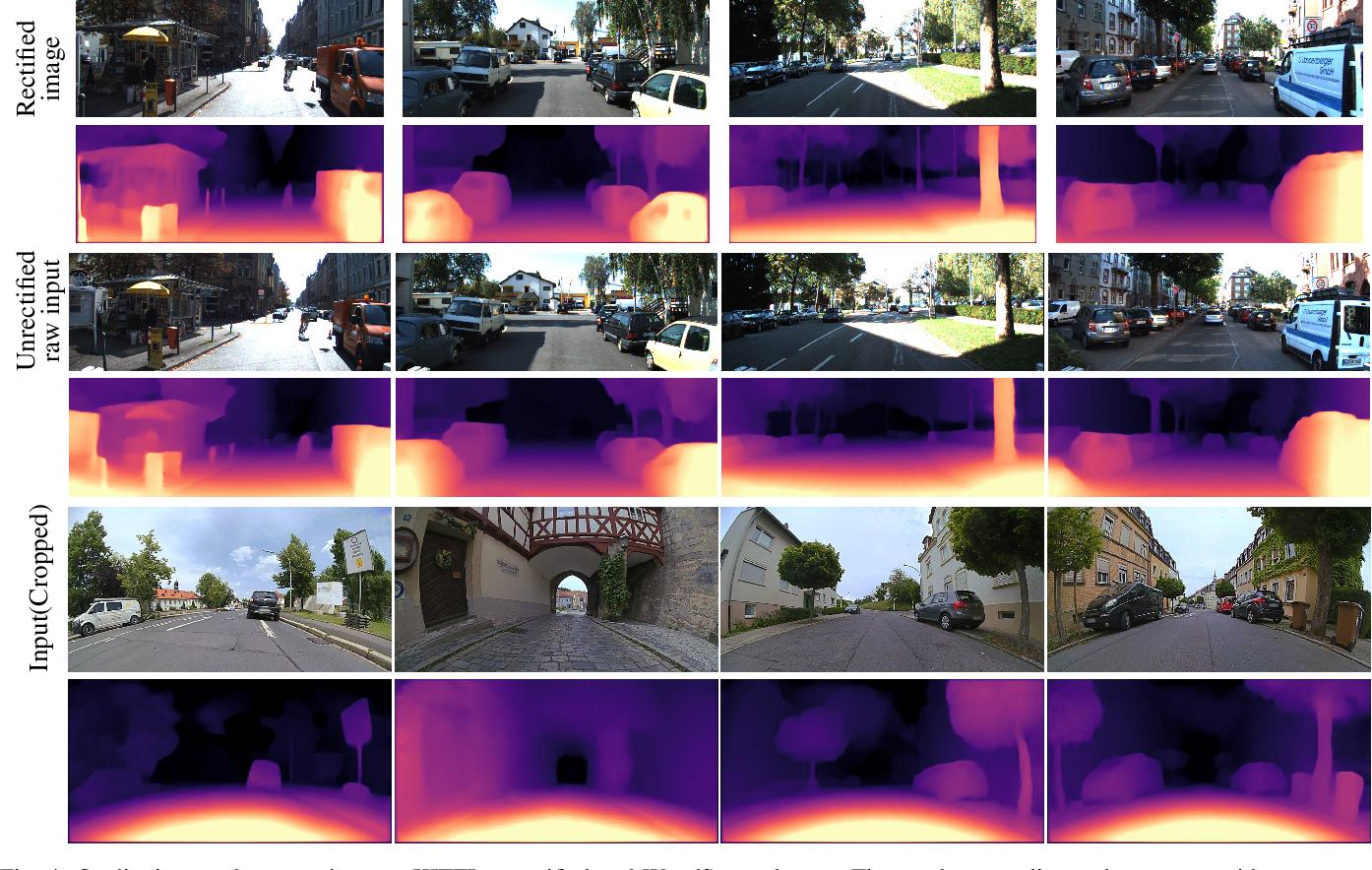 Figure 4 for UnRectDepthNet: Self-Supervised Monocular Depth Estimation using a Generic Framework for Handling Common Camera Distortion Models