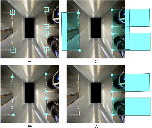 Figure 3 for Vision-based Semantic Mapping and Localization for Autonomous Indoor Parking