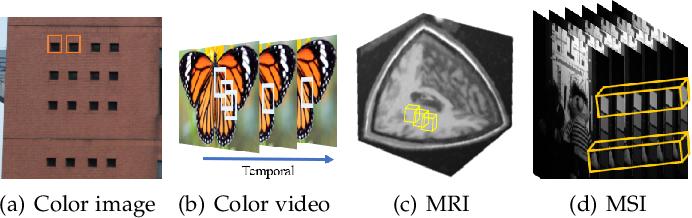 Figure 1 for A Comprehensive Comparison of Multi-Dimensional Image Denoising Methods