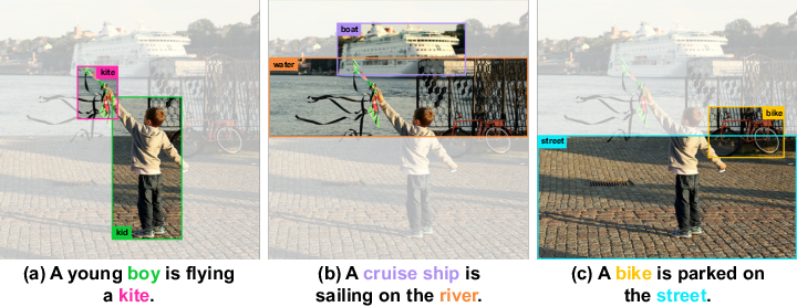 Figure 1 for Comprehensive Image Captioning via Scene Graph Decomposition