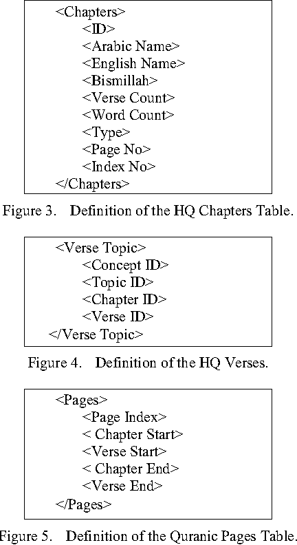 Using Ontology for Associating Web Multimedia Resources with
