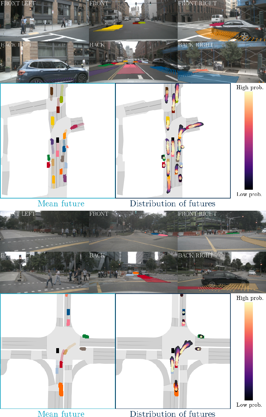 Figure 1 for FIERY: Future Instance Prediction in Bird's-Eye View from Surround Monocular Cameras