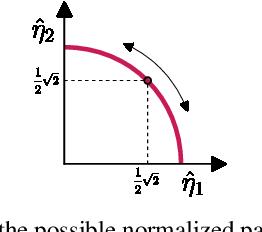Figure 3 for Invertible DenseNets with Concatenated LipSwish