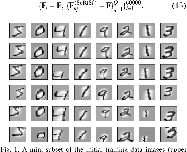 Mnist Dataset Images