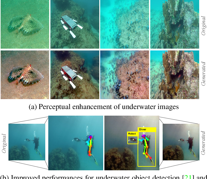 Figure 1 for Fast Underwater Image Enhancement for Improved Visual Perception