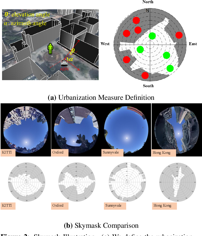 Figure 2 for UrbanLoco: A Full Sensor Suite Dataset for Mapping and Localization in Urban Scenes