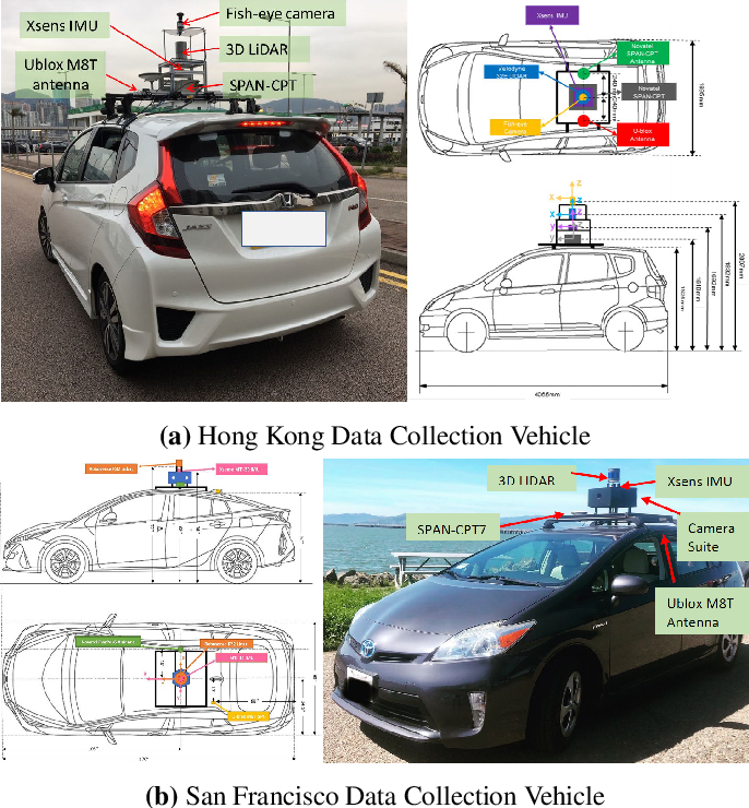 Figure 4 for UrbanLoco: A Full Sensor Suite Dataset for Mapping and Localization in Urban Scenes