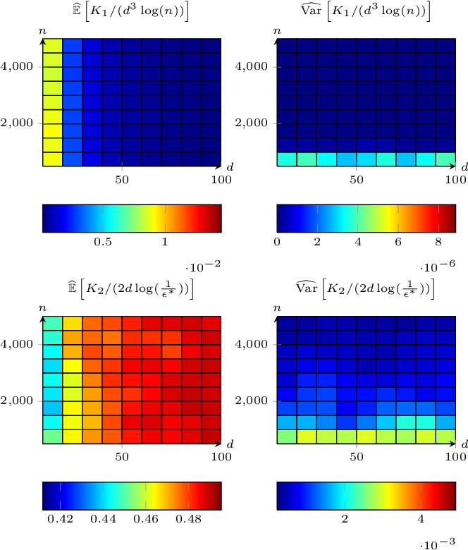 Figure 2 for Global Convergence of a Grassmannian Gradient Descent Algorithm for Subspace Estimation