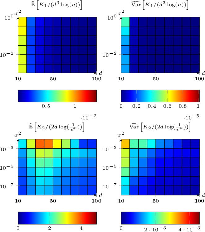 Figure 3 for Global Convergence of a Grassmannian Gradient Descent Algorithm for Subspace Estimation