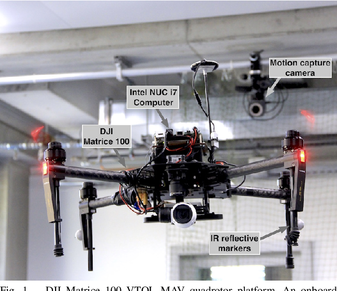 Figure 1 for Dynamic System Identification, and Control for a cost effective open-source VTOL MAV