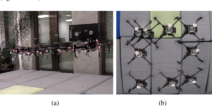 Figure 4 for Dynamic System Identification, and Control for a cost effective open-source VTOL MAV