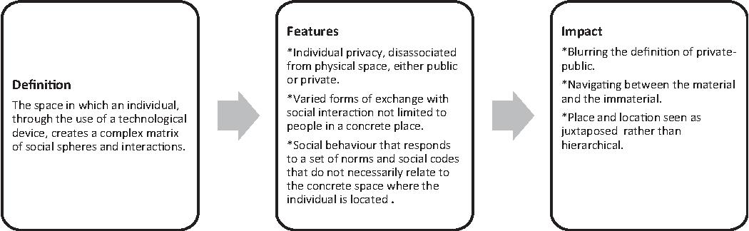 social location definition
