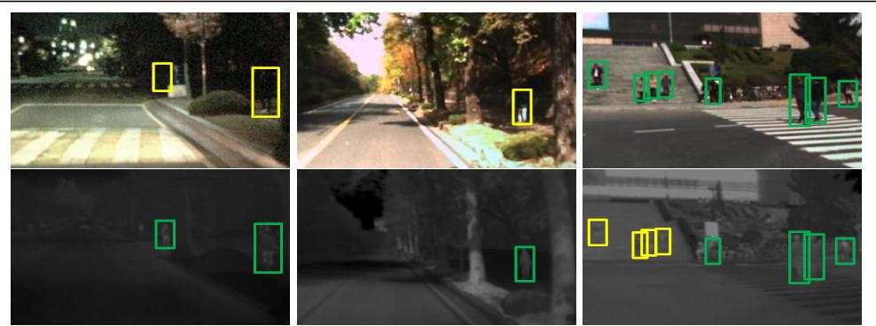 Figure 1 for Multispectral Deep Neural Networks for Pedestrian Detection