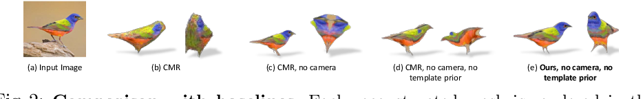 Figure 1 for Self-supervised Single-view 3D Reconstruction via Semantic Consistency