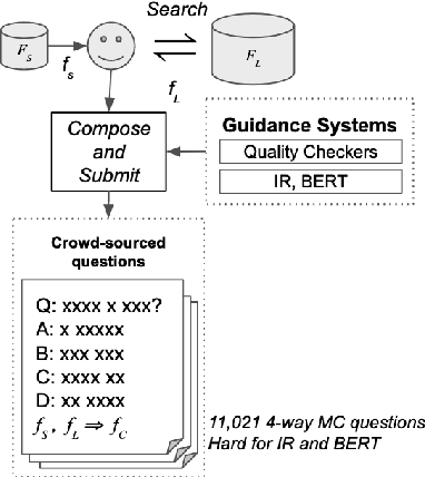 Figure 3 for QASC: A Dataset for Question Answering via Sentence Composition