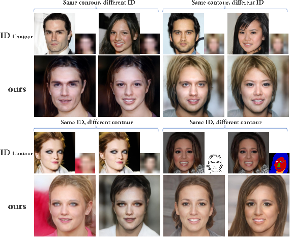 Figure 1 for Identity-Guided Face Generation with Multi-modal Contour Conditions