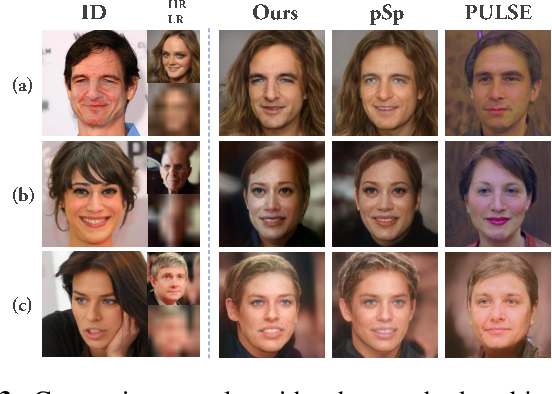 Figure 4 for Identity-Guided Face Generation with Multi-modal Contour Conditions
