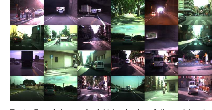 Figure 1 for Road Detection by One-Class Color Classification: Dataset and Experiments