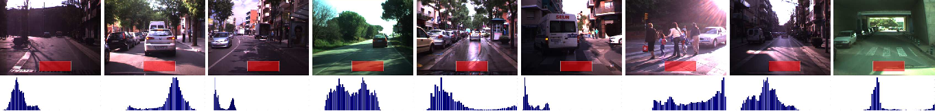 Figure 4 for Road Detection by One-Class Color Classification: Dataset and Experiments