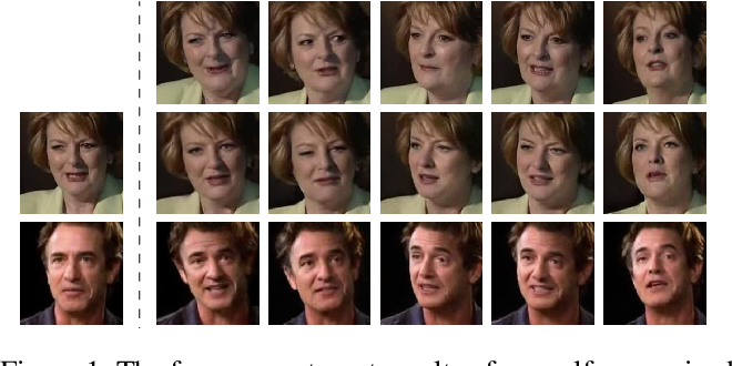 Figure 1 for Realistic Face Reenactment via Self-Supervised Disentangling of Identity and Pose