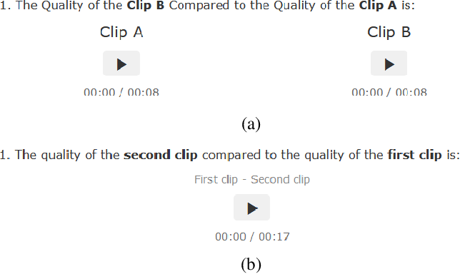 Figure 1 for Speech Quality Assessment in Crowdsourcing: Comparison Category Rating Method