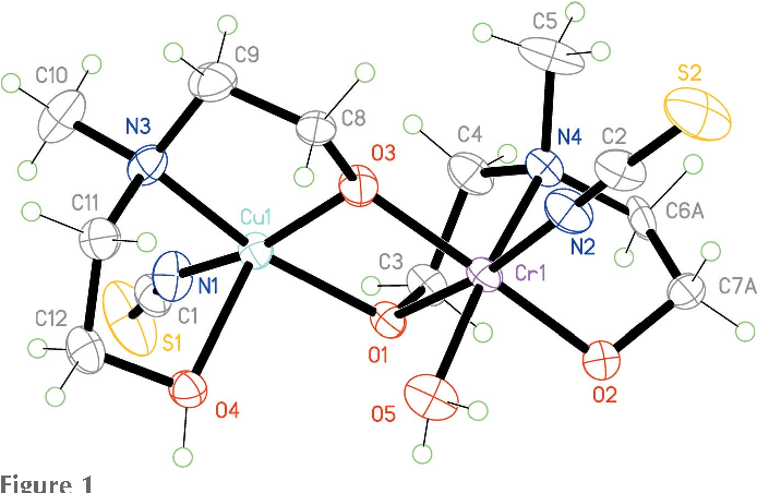 Figure 1 From Crystal Structure Of Aqua 1o 2 2 Hydroxy Ethyl