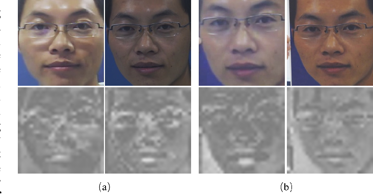 Figure 1 for Camera Invariant Feature Learning for Generalized Face Anti-spoofing