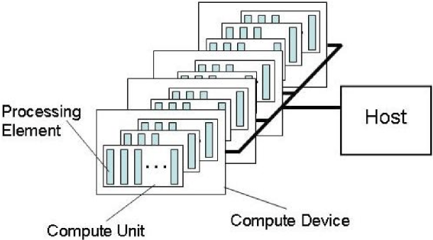 PDF] FPGA implementation of a Convolutional Neural Network