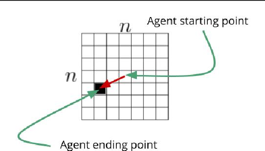 Figure 3 for baller2vec: A Multi-Entity Transformer For Multi-Agent Spatiotemporal Modeling