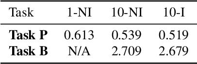 Figure 2 for baller2vec: A Multi-Entity Transformer For Multi-Agent Spatiotemporal Modeling