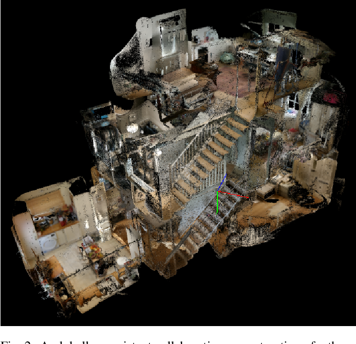 Figure 2 for Collaborative Large-Scale Dense 3D Reconstruction with Online Inter-Agent Pose Optimisation