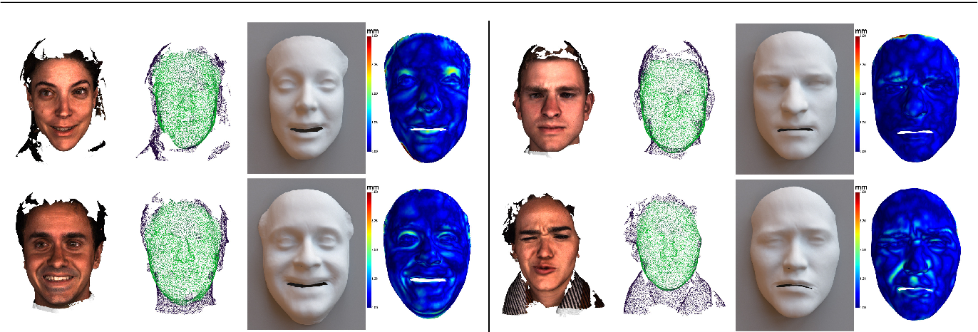 Figure 1 for Shape My Face: Registering 3D Face Scans by Surface-to-Surface Translation