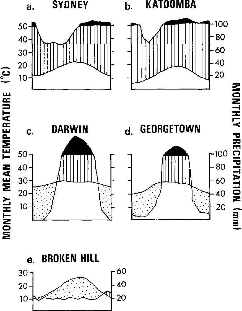 Walter Diagrams Species Wiring Diagram Electricity Basics 101