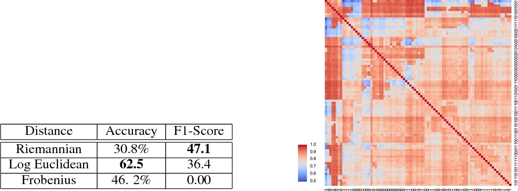 Figure 3 for Geomstats: A Python Package for Riemannian Geometry in Machine Learning