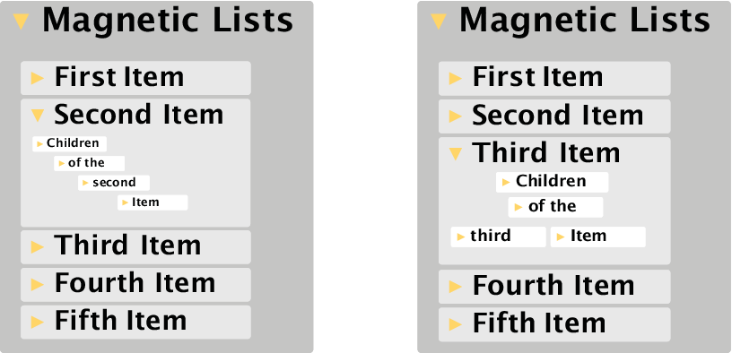 Figure 4.12: Magnetic Lists: Items that are grouped in a list structure can be expanded and collapsed individually but always stay adjacent to one another in order to avoid wasting screen space. Without this technique, either expanded items would cover some of their siblings, or much more space would be needed.
