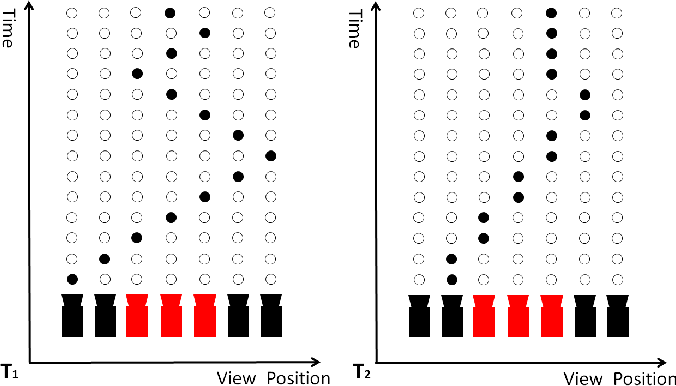 Figure 3 for Prediction of the Influence of Navigation Scan-path on Perceived Quality of Free-Viewpoint Videos