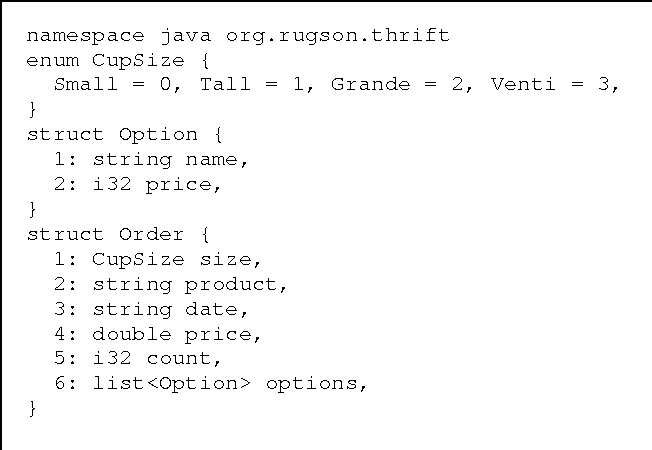 Figure 7 from Performance evaluation of object serialization