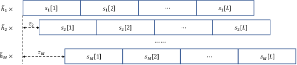 Figure 2 for Federated Edge Learning with Misaligned Over-The-Air Computation