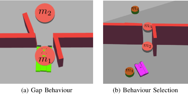 Figure 3 for Passing Through Narrow Gaps with Deep Reinforcement Learning