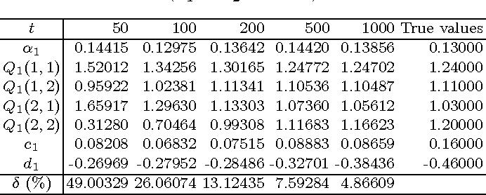 Data filtering based parameter estimation algorithms for