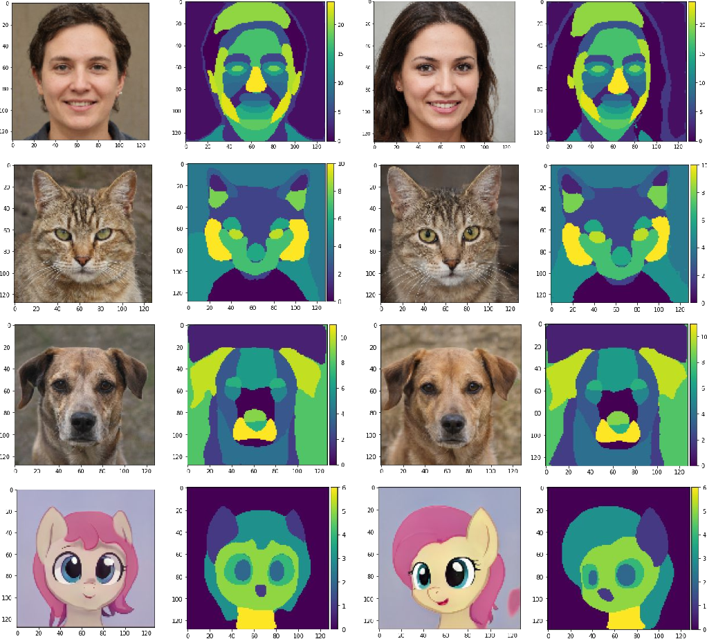 Figure 2 for Segmentation in Style: Unsupervised Semantic Image Segmentation with Stylegan and CLIP