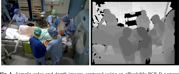 Figure 1 for Articulated Clinician Detection Using 3D Pictorial Structures on RGB-D Data